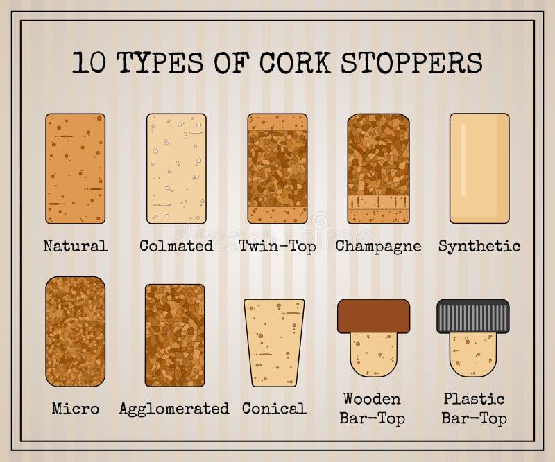 Wijnoogst met tien types van cork kurken wordt geplaatst die royalty-vrije illustratie