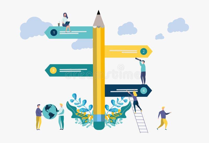 Wijzerrichting van beweging in potlood in verschillende richtingen van beweging, bestemmingen, de keus van richtingen stock illustratie