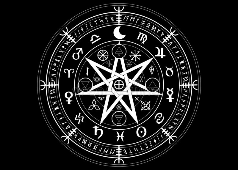 Wiccan symbol of protection. Mandala Witches runes, Mystic Wicca divination. Ancient occult symbols, Zodiac Wheel signs. Wiccan symbol of protection. Mandala royalty free illustration