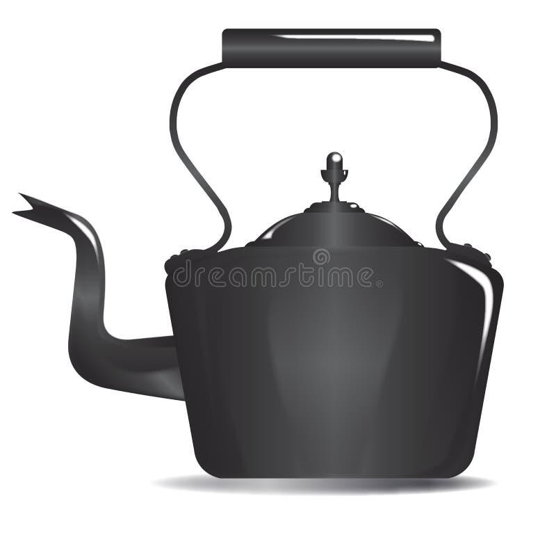 Wiktoriański Czarny czajnik ilustracji