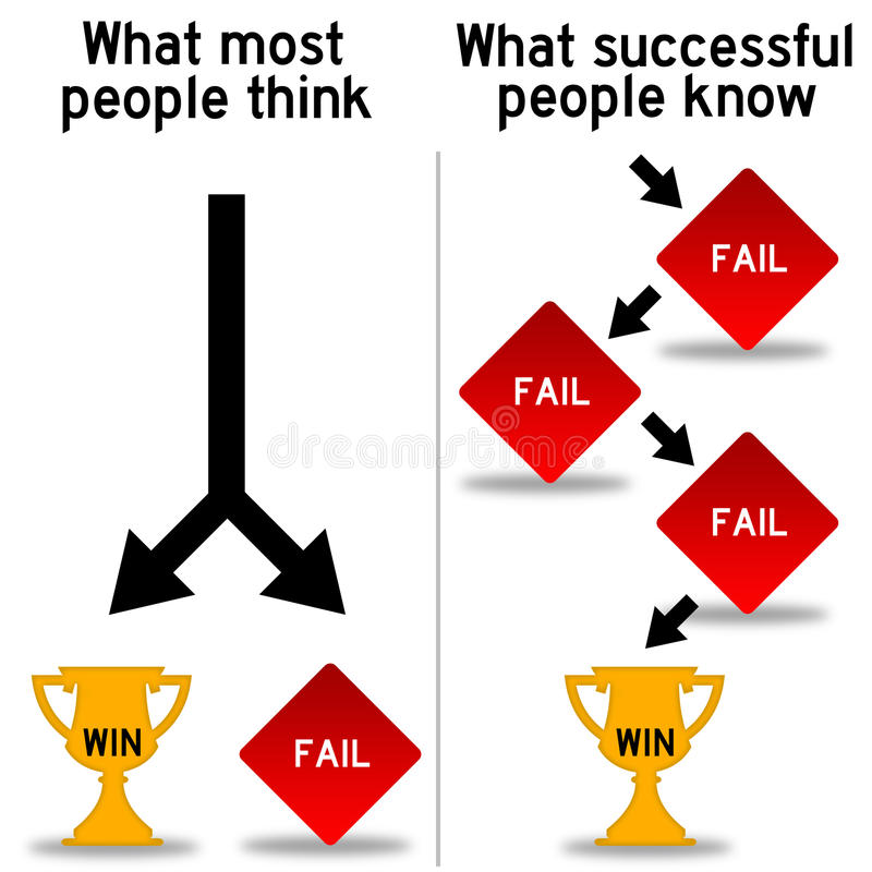 Win and fail. Different ways of thinking about winning and failing royalty free illustration
