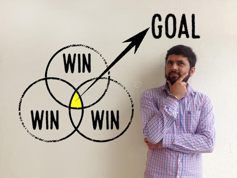 Win-win Situation Marketing Concept stock photos