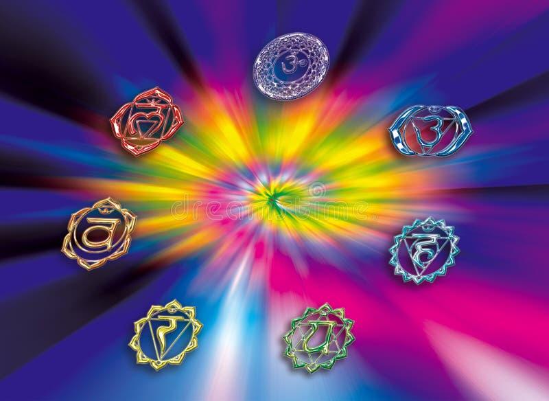Wind of Chakra. Chakra symbols on a bright colored background royalty free illustration