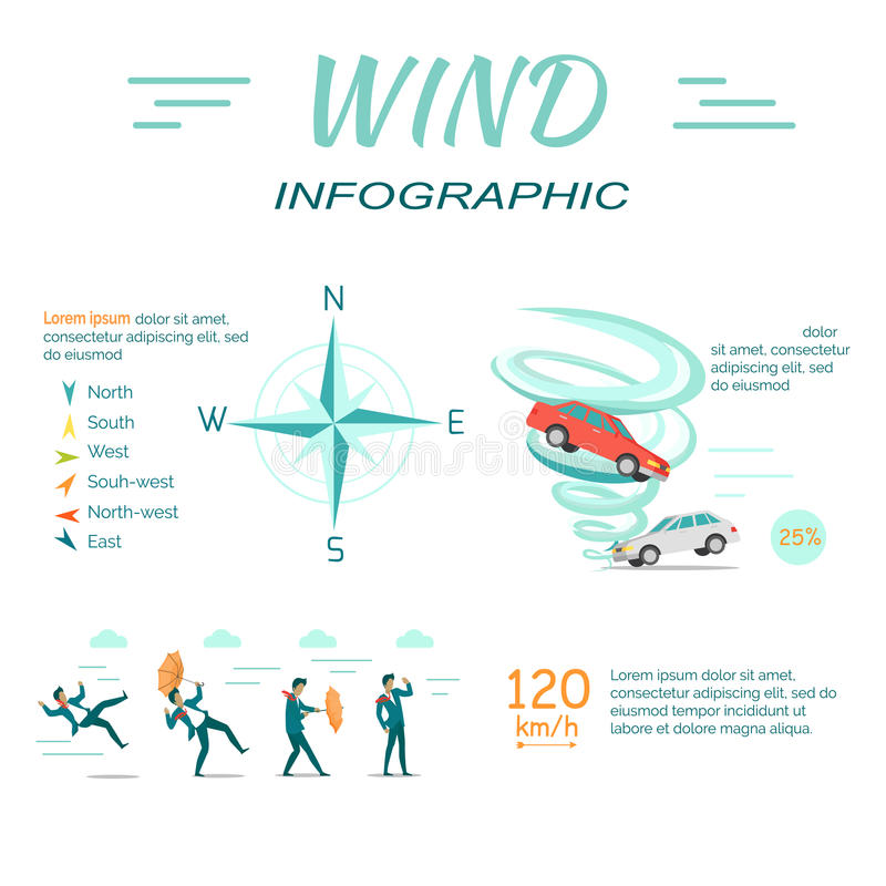 Wind Infographic Flat Design Vector Illustration. Wind Infographic vector. Flat design. People attacked strong wind, cars lifted vortex, compass rose royalty free illustration