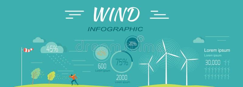 Wind infographics windmühlen Meteorologie Windsock vektor abbildung