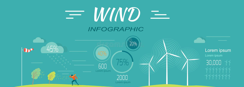 Wind Infographics. Windmills. Meteorology Windsock. Wind infographics. Windmills as resource to generate energy. Meteorology windsock inflated by wind. Man vector illustration