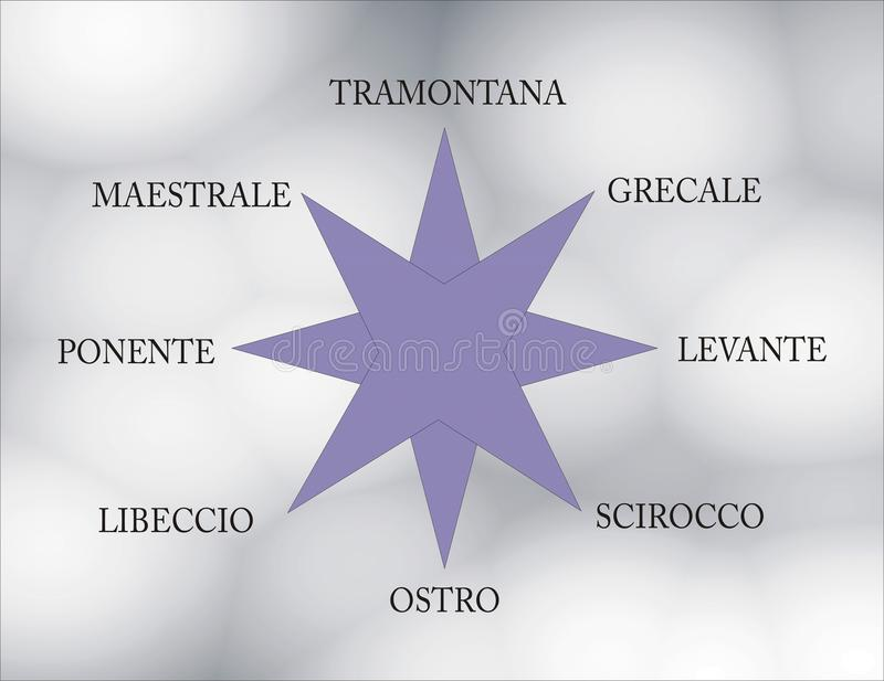 Wind Rose in Italy stock photos