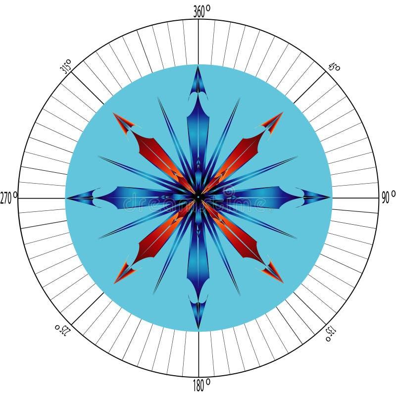 Windroos met graden royalty-vrije illustratie