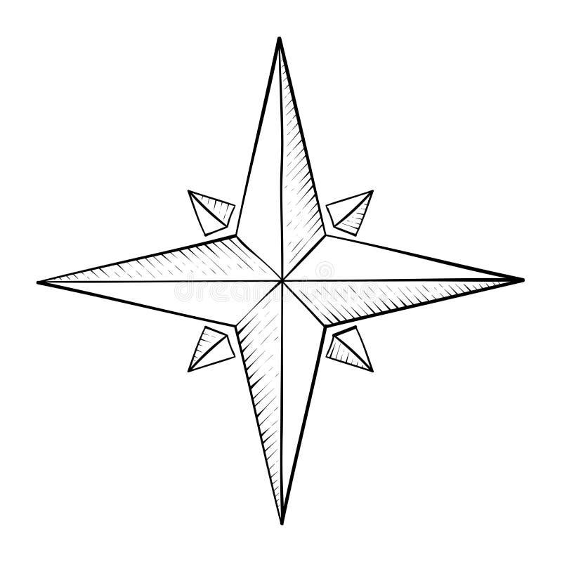 Windrose 手拉的草图 皇族释放例证
