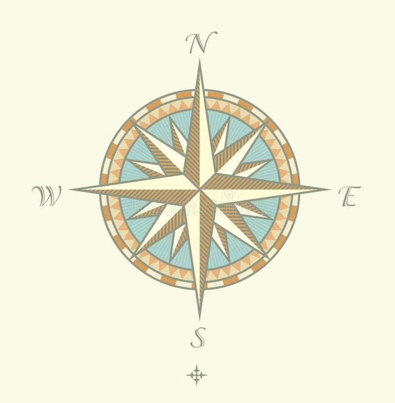 Windrows do compasso ilustração do vetor
