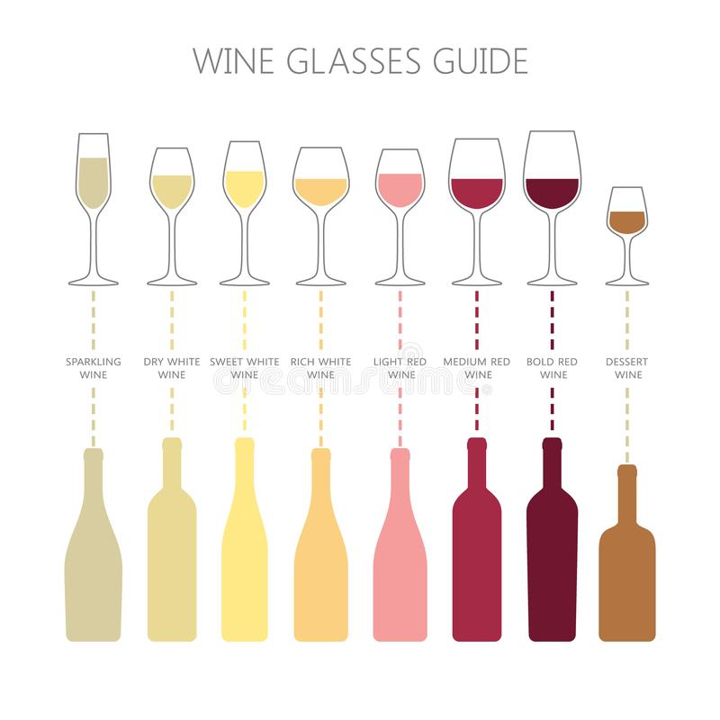 Wine glasses and bottles guide infographic. Colorful vector wine glass and wine bottle types icons. stock illustration