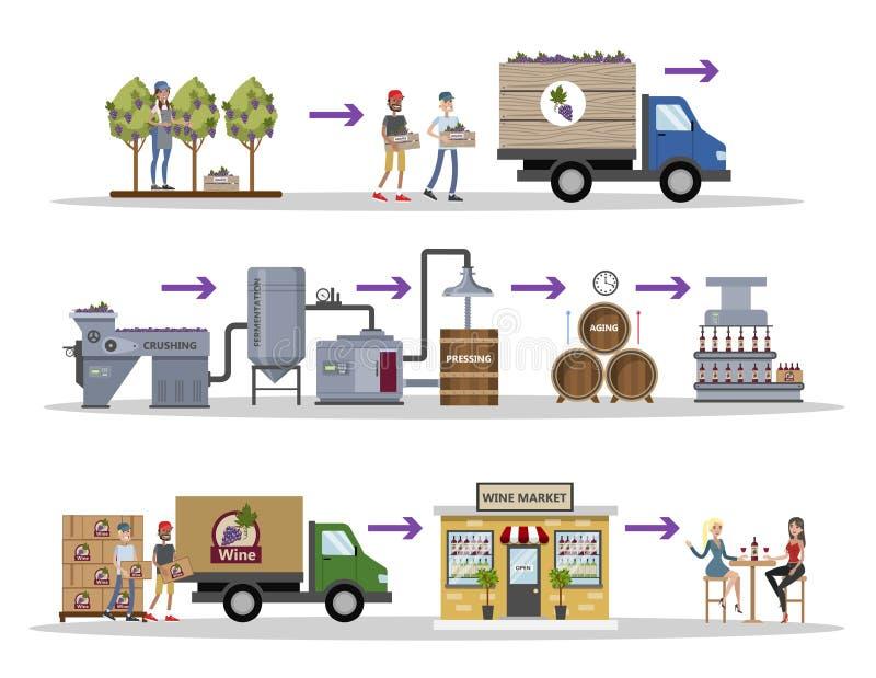 Wine production set. royalty free illustration