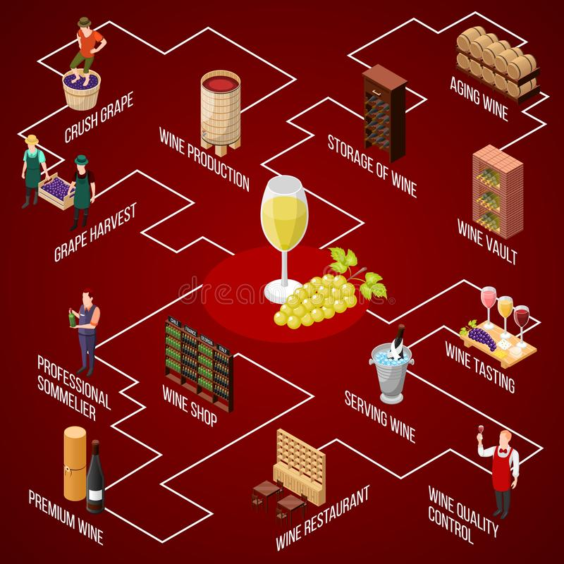 Wino produkci Isometric Flowchart ilustracja wektor