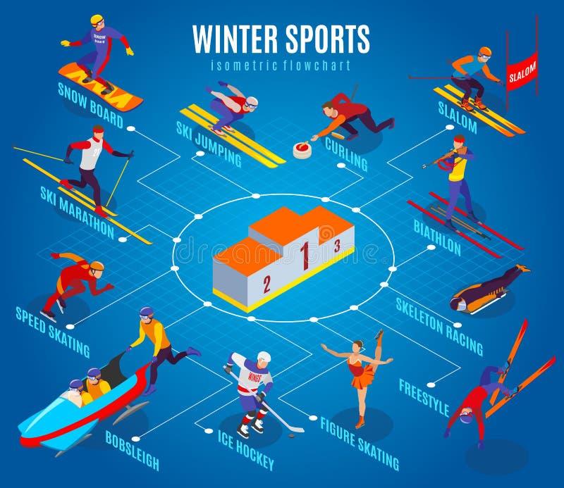 Winter Sports Isometric Flowchart royalty free illustration