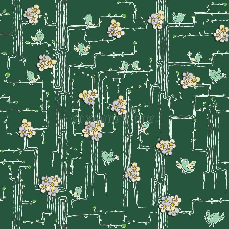 Wiosen drzewa z ptakami i kwiatami royalty ilustracja