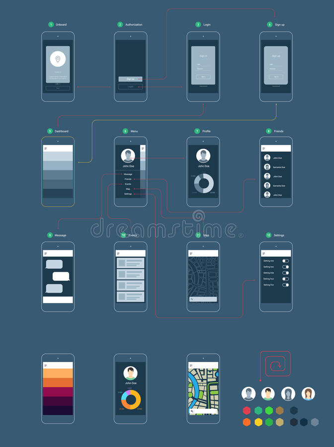 Wireframe ux kit. For mobile application prototype with flowchart vector illustration