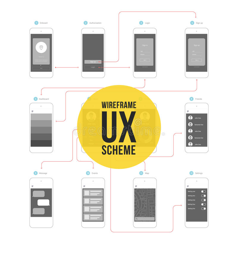 Wireframe ux scheme. For mobile application prototype with flowchart stock illustration