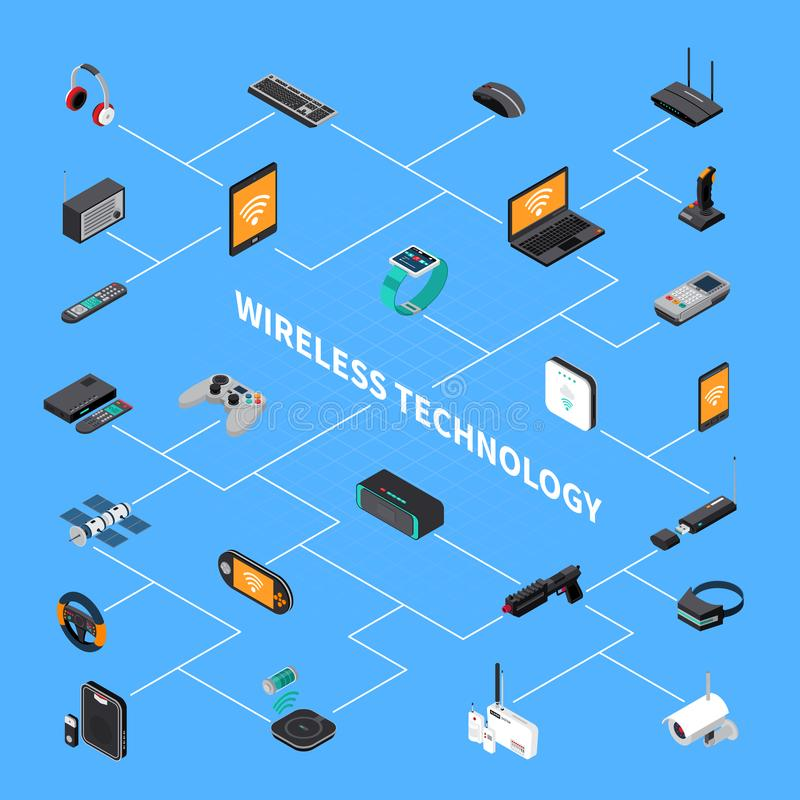 Wireless Electronic Devices Isometric Flowchart. Wireless electronic devices, computer and game equipment, smart house elements, isometric flowchart on blue stock illustration