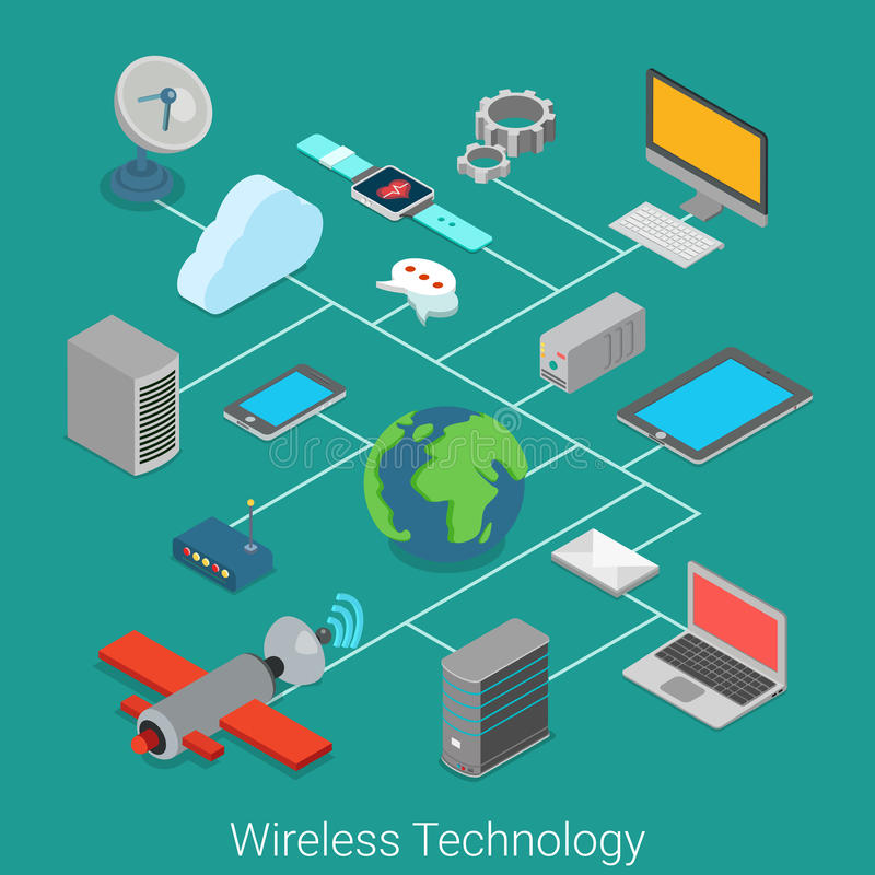 Wireless technology internet things flat 3d isometric icon set stock illustration