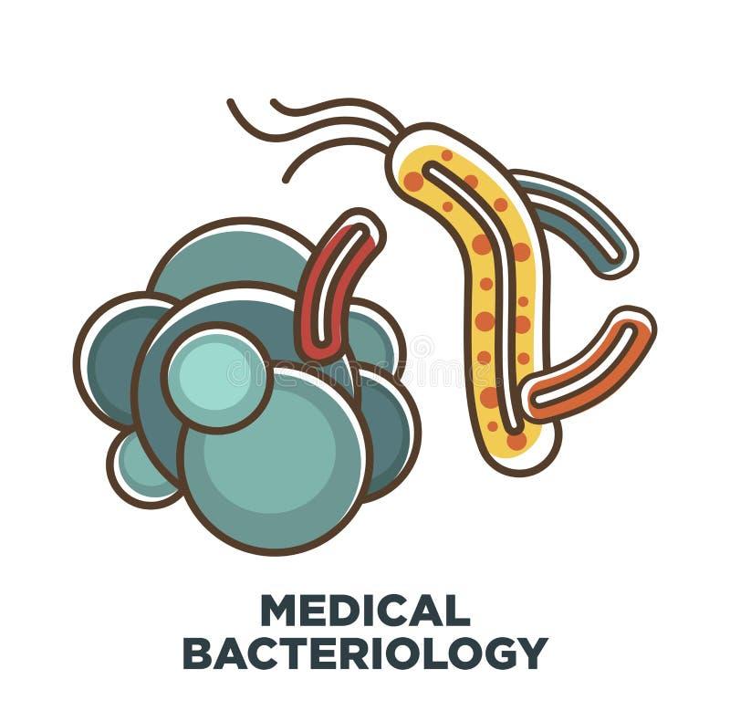 Wirusów i bakterii wektorowa ikona dla ilustracji