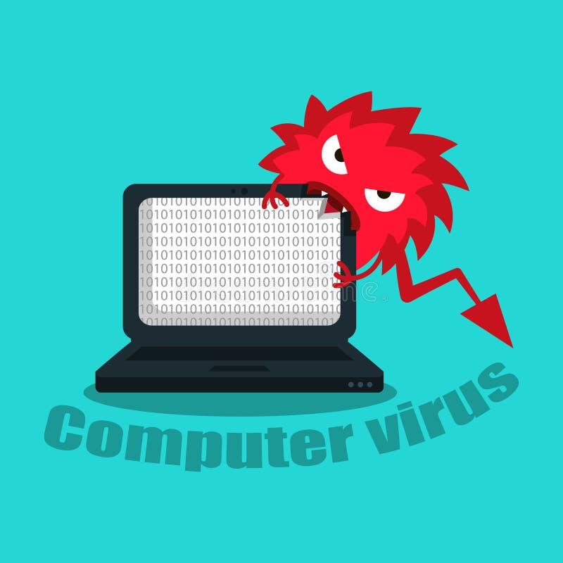 Wirus który niszczy laptop Komputer pod zagrożeniem wirus wirus je system również zwrócić corel ilustracji wektora ilustracji