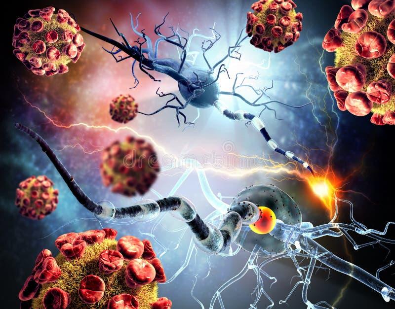 Wirusy atakuje nerw komórki royalty ilustracja