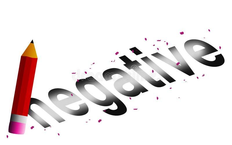 Wis negatief woord met geïsoleerd potloodgom royalty-vrije illustratie