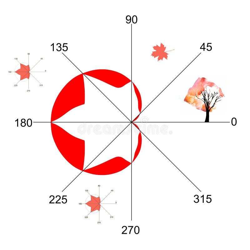 Wiskunde als art. Mooie vierkante kaart met de herfstboom en algebraïsche die percelen van esdoornbladeren op witte achtergrond w stock illustratie