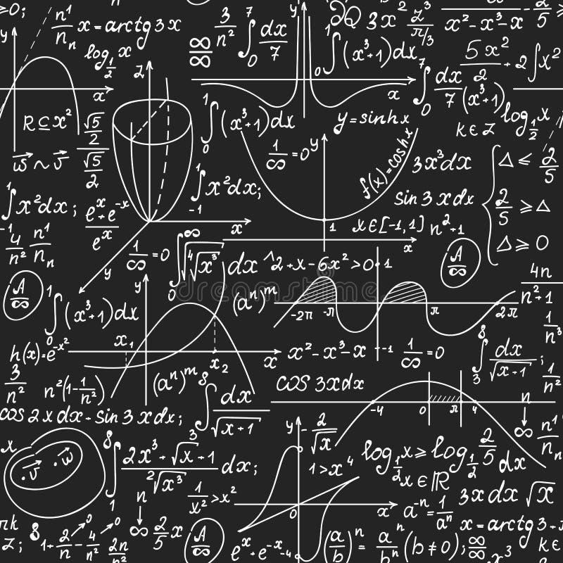 Wiskunde naadloze eindeloze vectortextuur met met de hand geschreven wiskundige formules stock illustratie