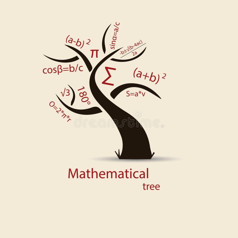 Wiskundeboom royalty-vrije illustratie