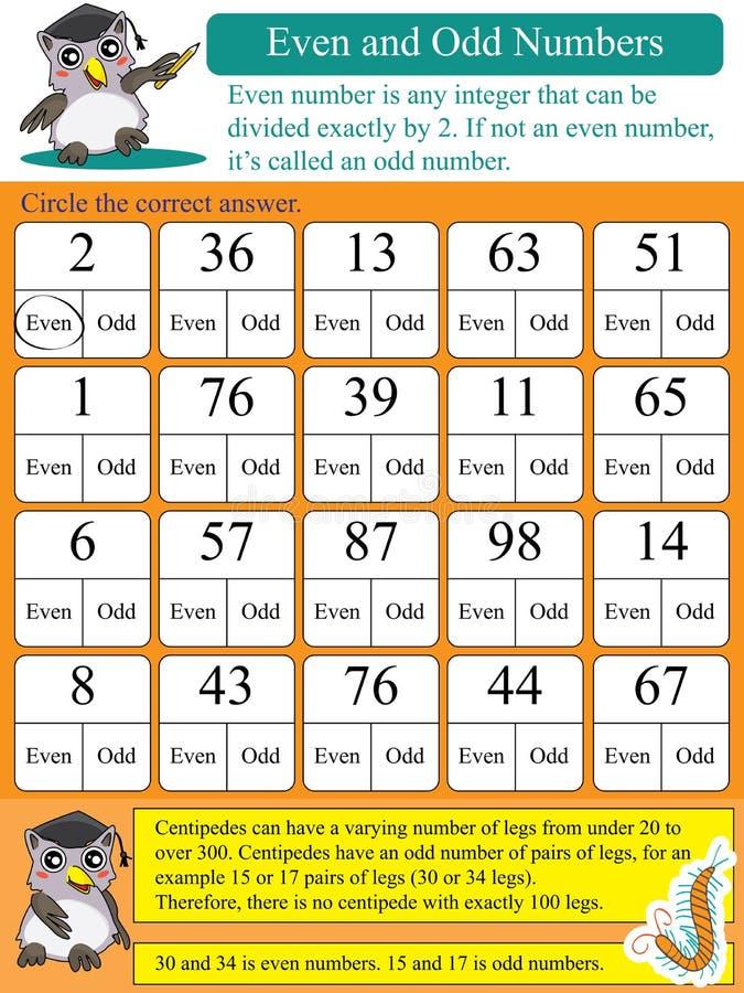 Wiskundig zelfs en Odd Numbers royalty-vrije illustratie
