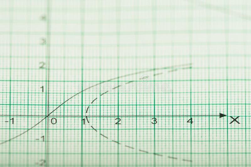 Wiskundige tekeningen, concepten en strategieën stock foto