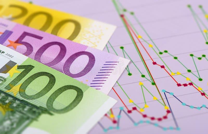 Wisselmarkt met Euro bankbiljetten en grafiek stock afbeelding