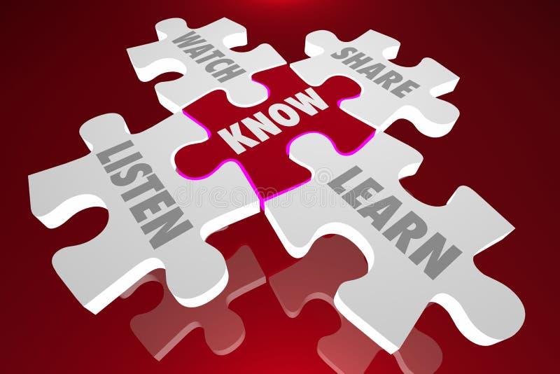Wissen Sie, dass Puzzlespiel-Stücke Anteil-Bildung hören vektor abbildung