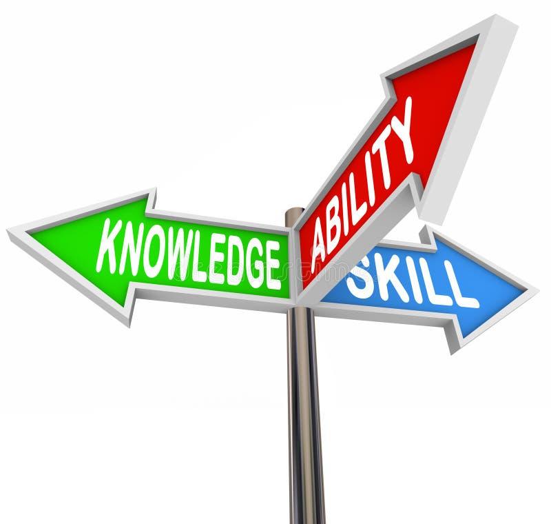 Wissens-Fähigkeits-Fähigkeit fasst das Dreiwegezeichen-Lernen ab lizenzfreie abbildung