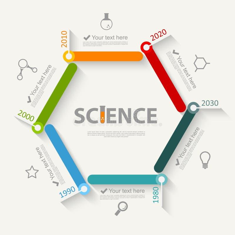 Wissenschaft infographics lizenzfreie abbildung