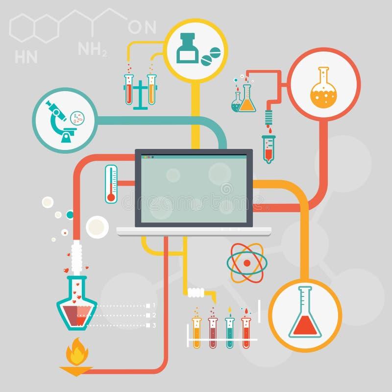Wissenschaft und Forschung infographics lizenzfreie abbildung