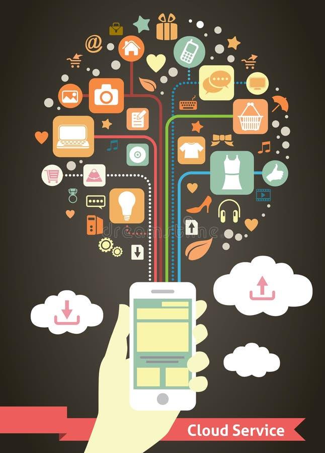 Wiszącej ozdoby chmury usługa infographic ilustracja wektor