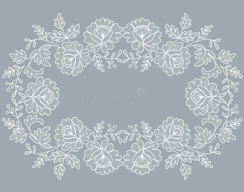 Wit kantkader stock illustratie