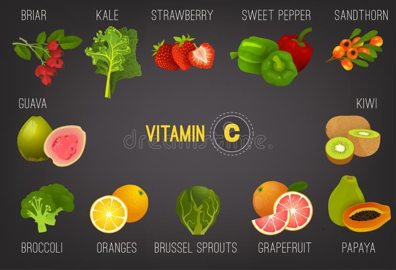 Witamina C w Food-01 royalty ilustracja