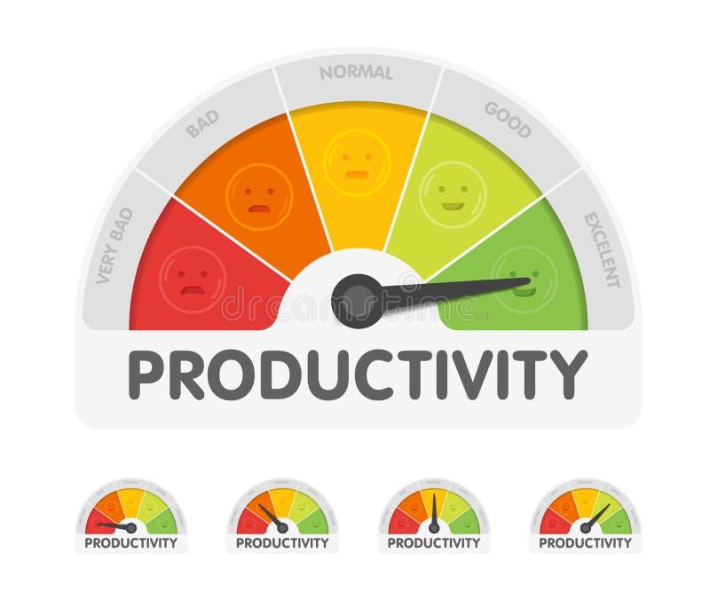 Withdifferent sinnesrörelser för produktivitetsmeter För indikatorvektor för mäta mått illustration Svart pil i bakgrund för färg royaltyfri illustrationer