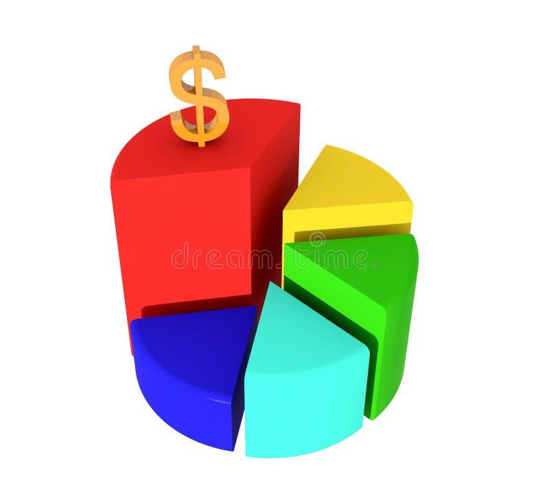 Wizerunek grafika pieniądze zdjęcie royalty free