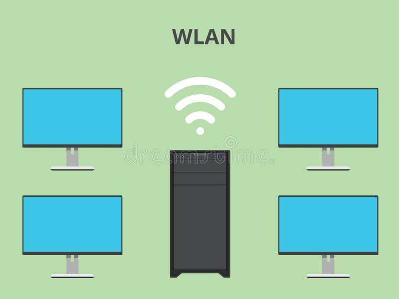 Wlan无线局域网 库存例证