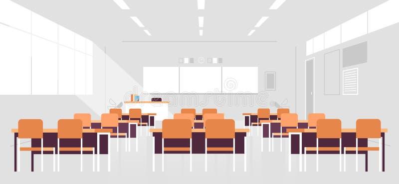 Wnętrze klasy współczesnej jest puste w szkole dla ludzi z deską i biurkami poziomymi ilustracji