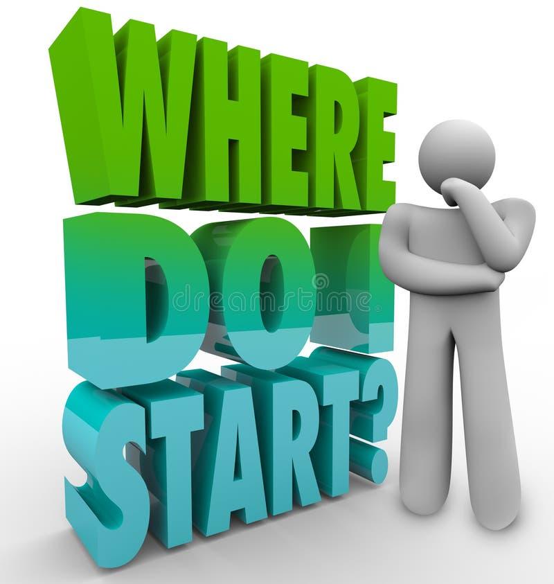 Wo ich tue, beginnen Sie Denker Person Wondering Direction Plan lizenzfreie abbildung