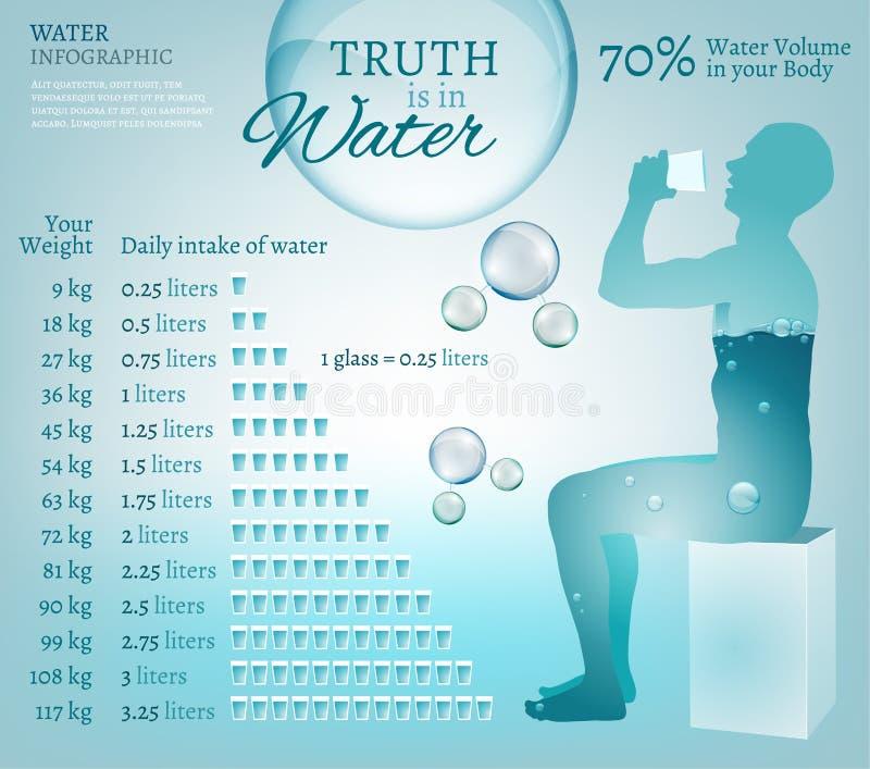 Woda w naturze royalty ilustracja