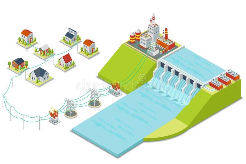Wodna elektrownia 3D elektryczności isometric pojęcie ilustracja wektor