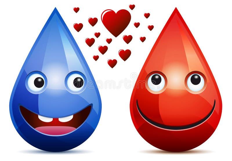 Wodna kropla i kropla krwi miłość royalty ilustracja