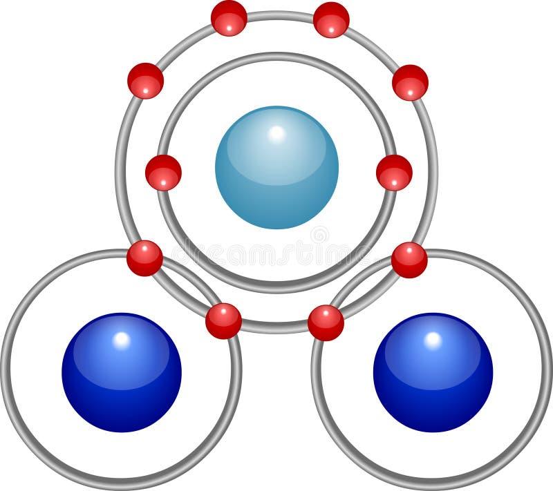 Wodna molekuła ilustracja wektor