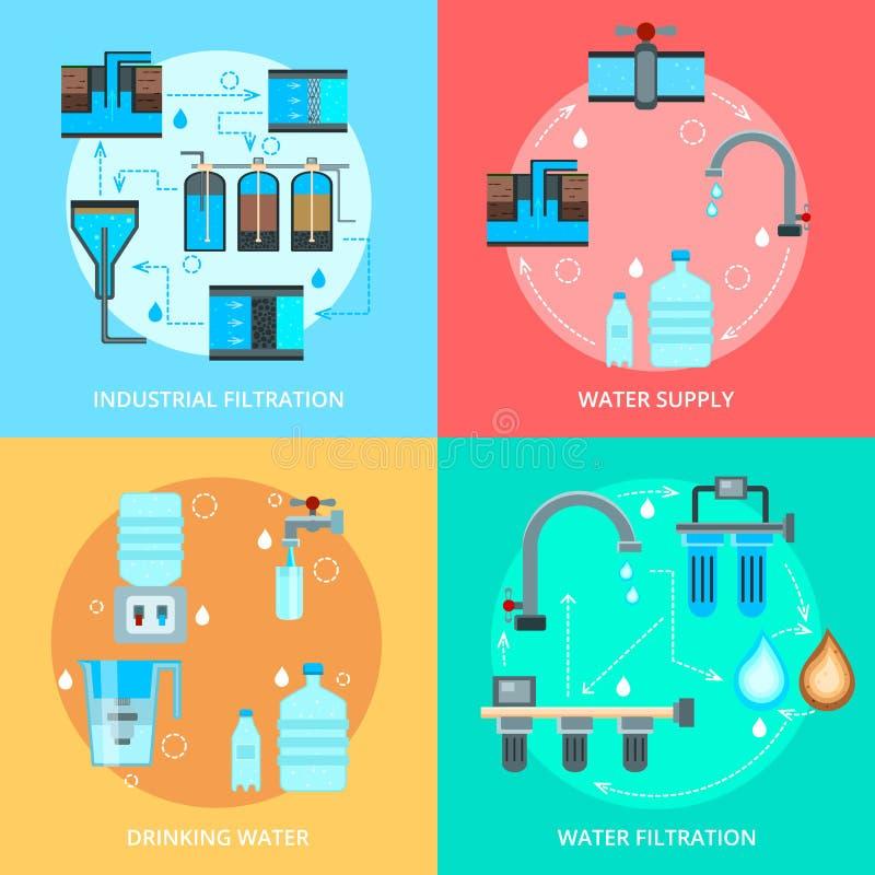 Wodnego Cleaning projekta Płaski pojęcie ilustracja wektor